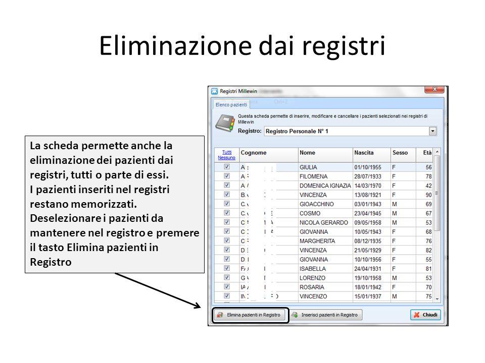 Eliminazione dai registri