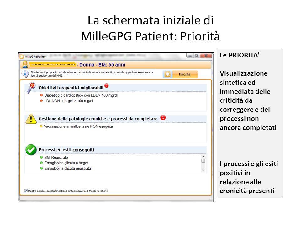 La schermata iniziale di MilleGPG Patient: Priorità