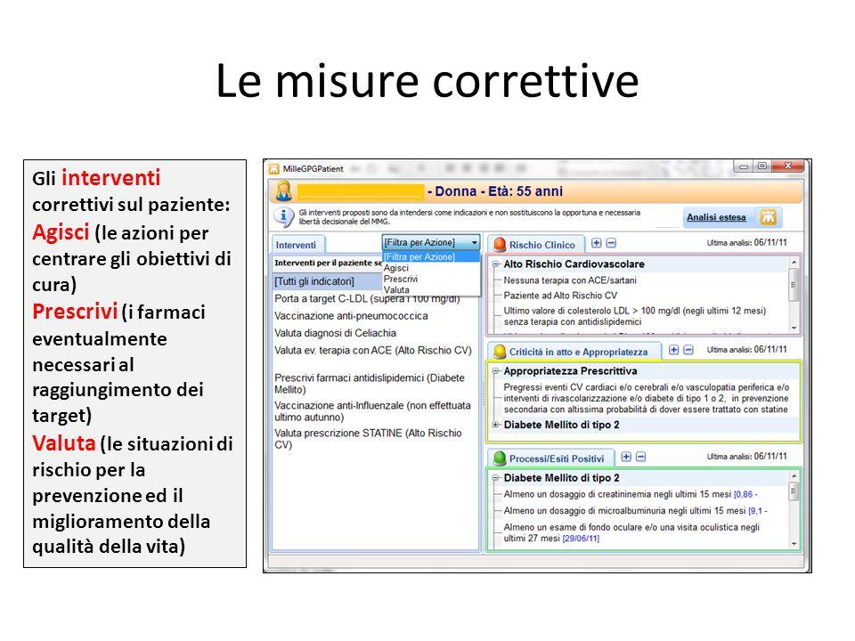 Le misure correttive Gli interventi correttivi sul paziente: Agisci (le azioni per centrare gli obiettivi di cura)