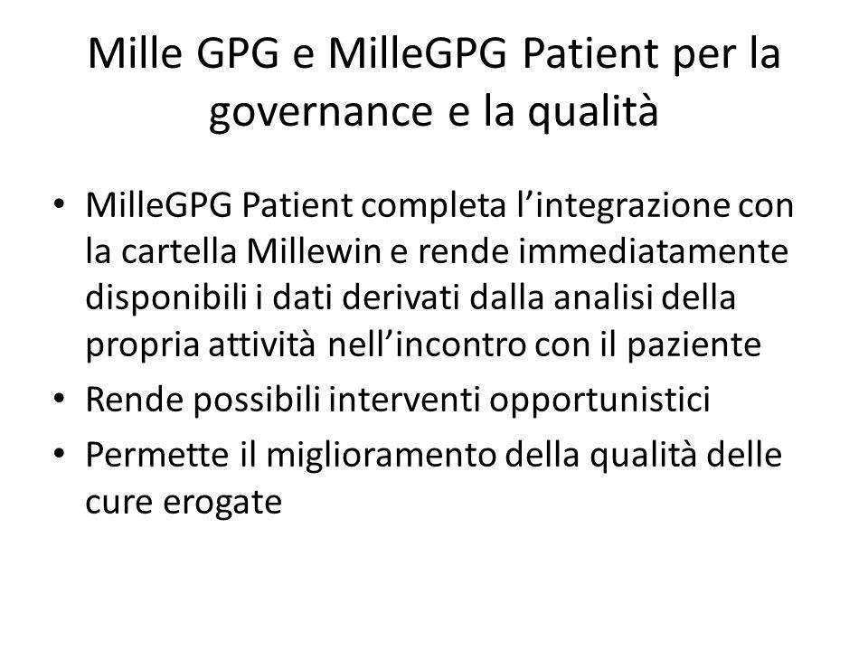 Mille GPG e MilleGPG Patient per la governance e la qualità