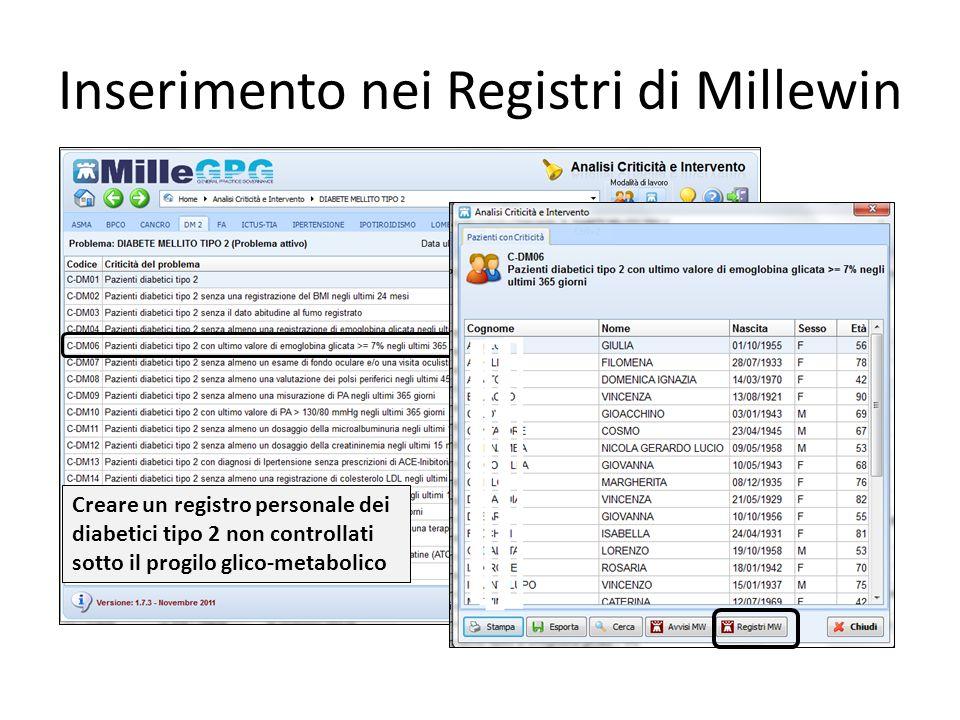 Inserimento nei Registri di Millewin