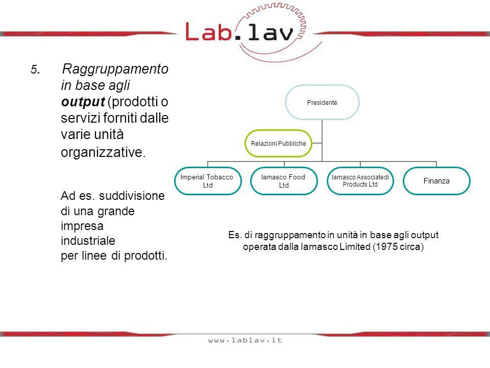 5. Raggruppamento in base agli output (prodotti o servizi forniti dalle varie unità organizzative.