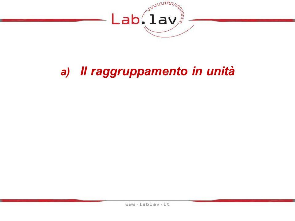 a) Il raggruppamento in unità