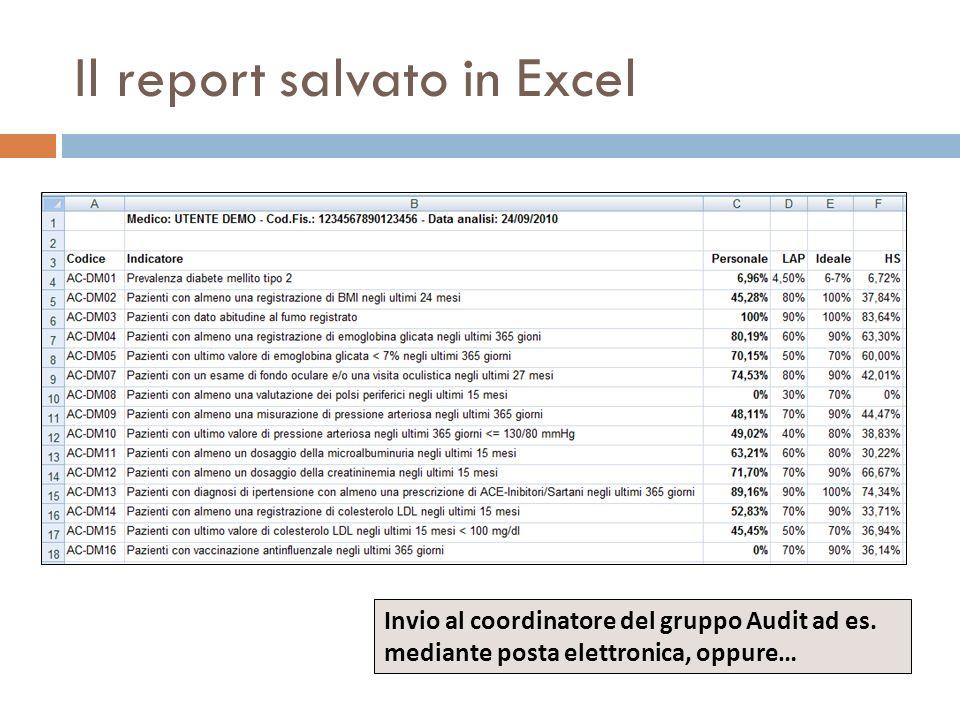 Il report salvato in Excel