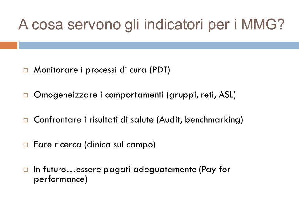 A cosa servono gli indicatori per i MMG