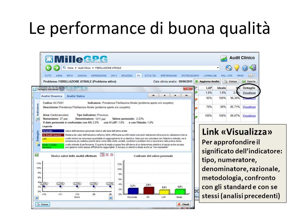 Le performance di buona qualità