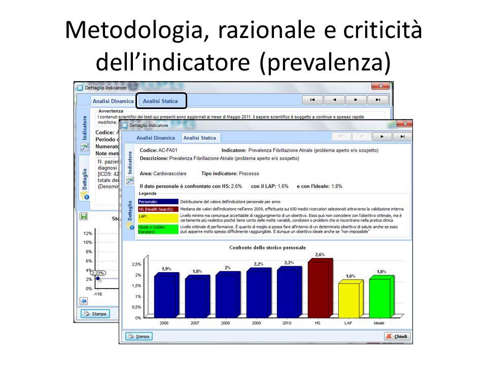 Metodologia, razionale e criticità dell'indicatore (prevalenza)