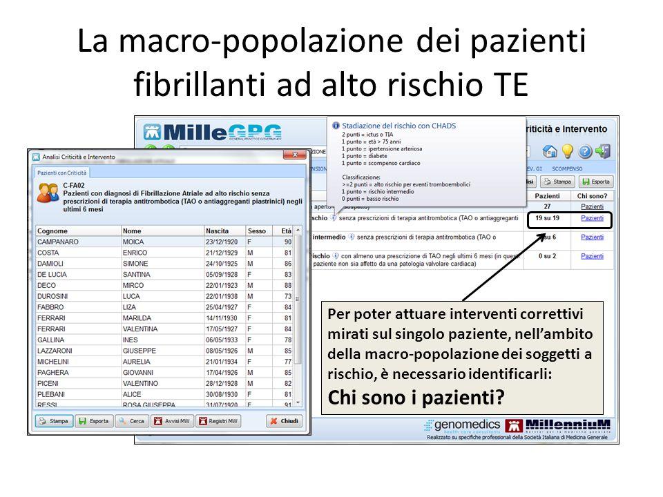 La macro-popolazione dei pazienti fibrillanti ad alto rischio TE