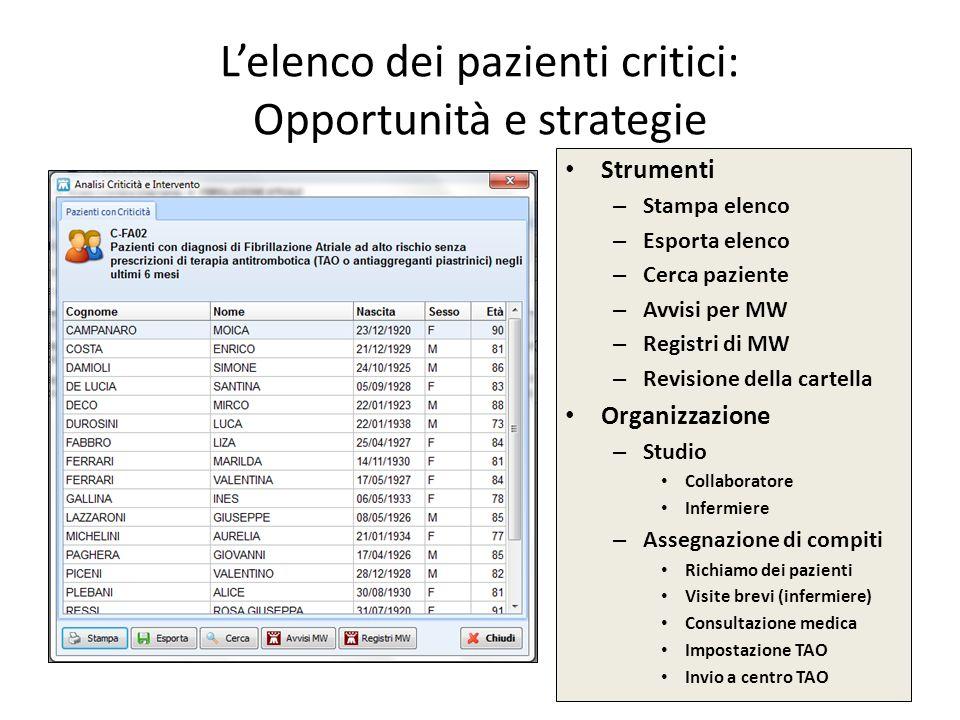 L'elenco dei pazienti critici: Opportunità e strategie