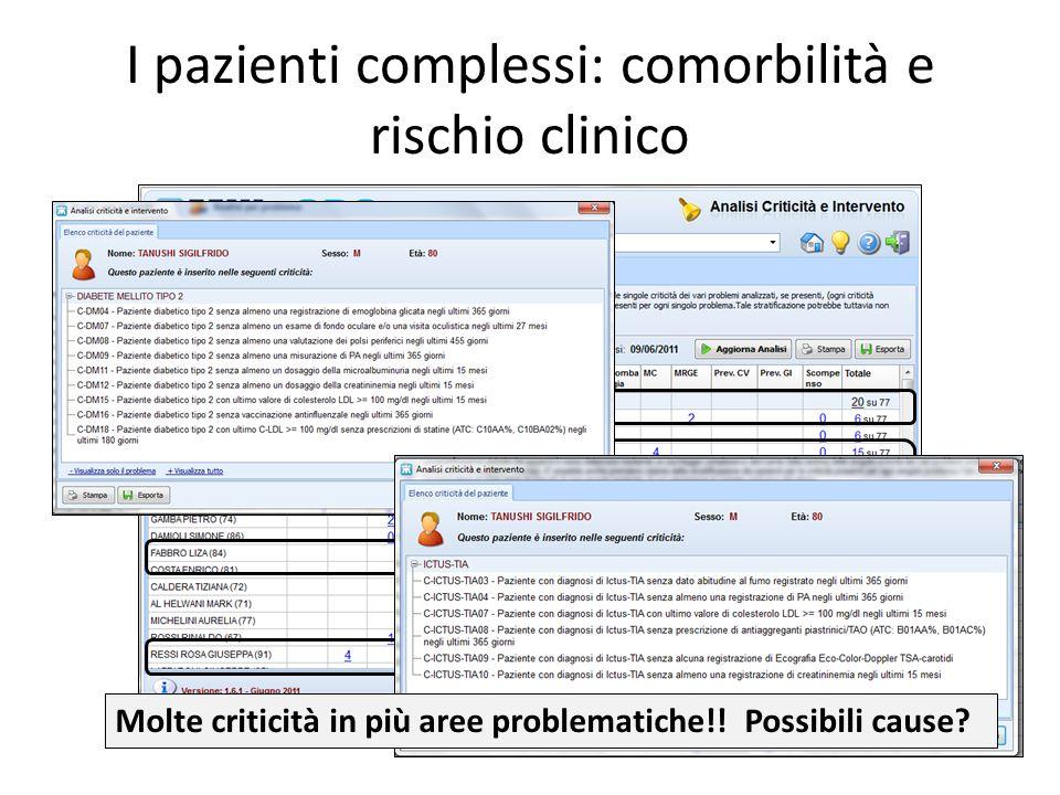 I pazienti complessi: comorbilità e rischio clinico
