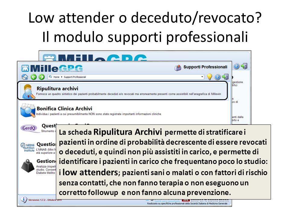 Low attender o deceduto/revocato Il modulo supporti professionali