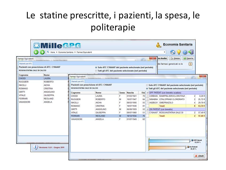 Le statine prescritte, i pazienti, la spesa, le politerapie