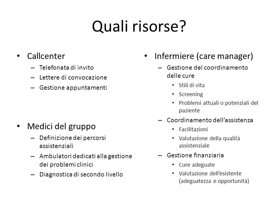 Quali risorse Callcenter Medici del gruppo Infermiere (care manager)