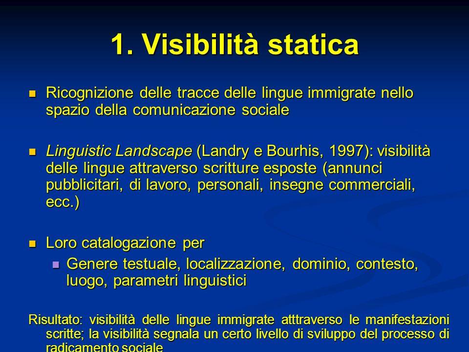 1. Visibilità statica Ricognizione delle tracce delle lingue immigrate nello spazio della comunicazione sociale.