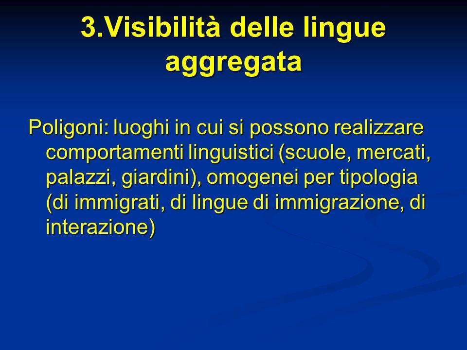 3.Visibilità delle lingue aggregata