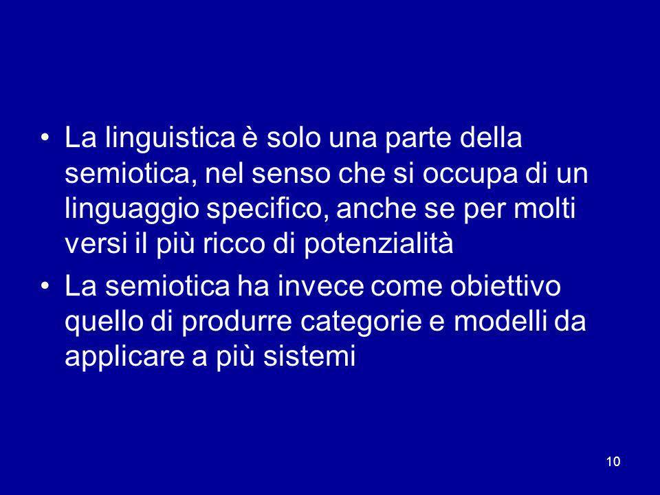 La linguistica è solo una parte della semiotica, nel senso che si occupa di un linguaggio specifico, anche se per molti versi il più ricco di potenzialità