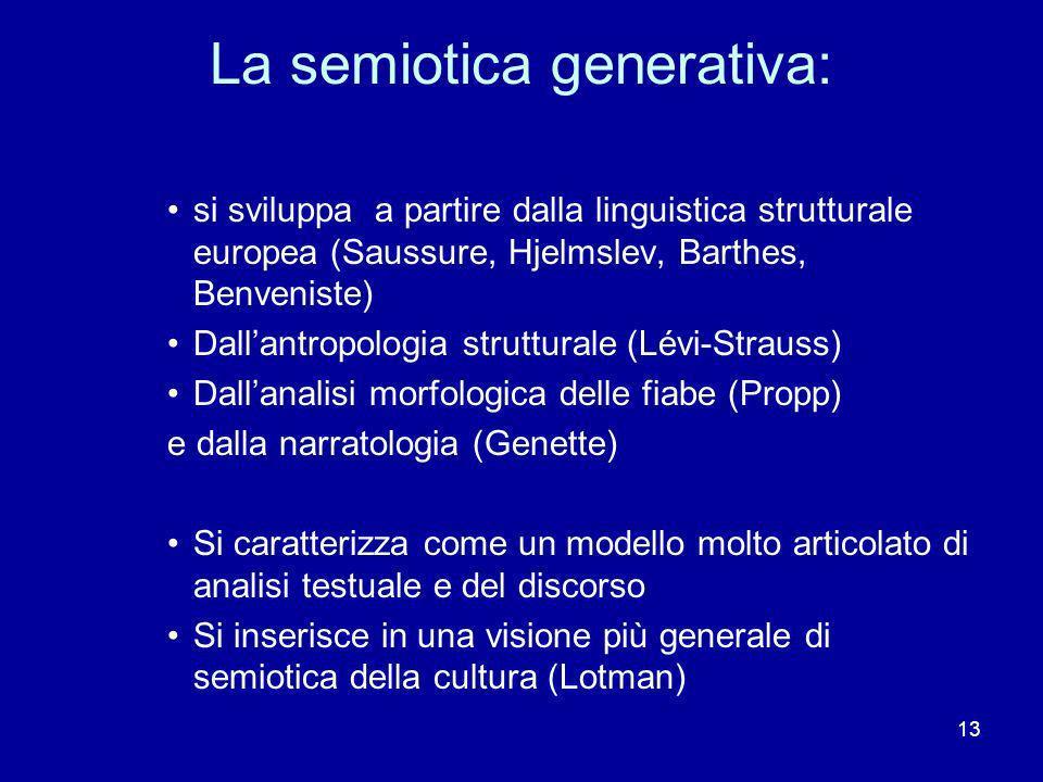 La semiotica generativa: