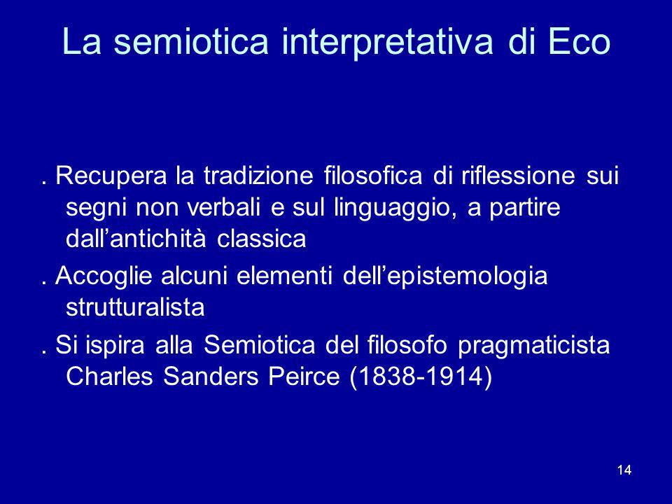 La semiotica interpretativa di Eco