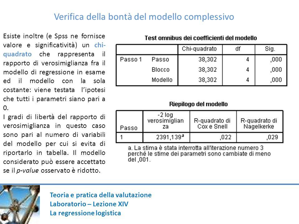 Verifica della bontà del modello complessivo