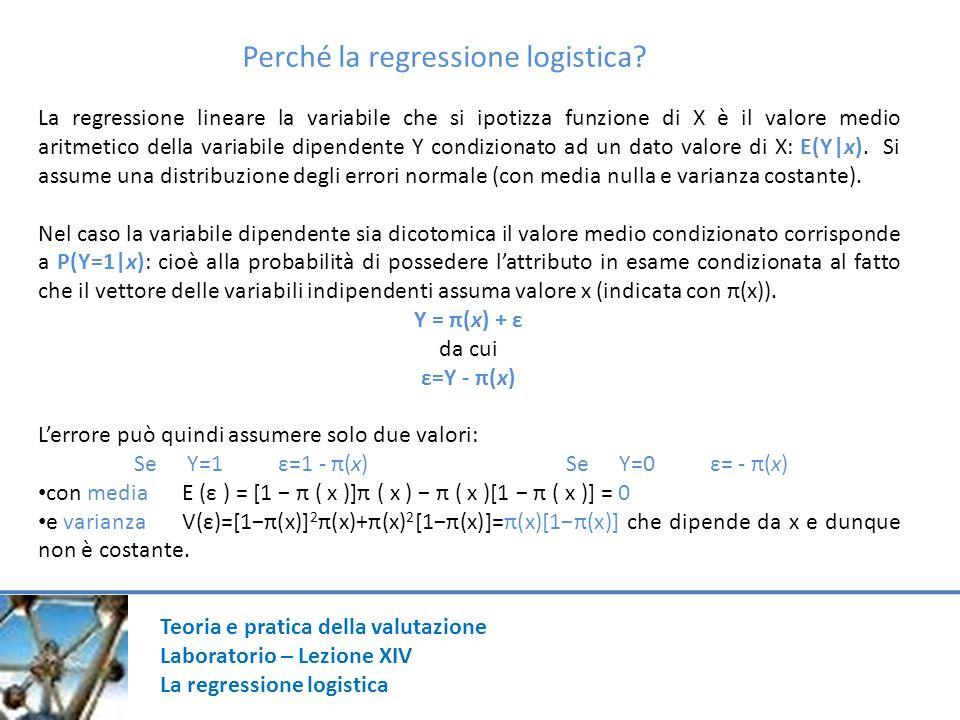 Perché la regressione logistica