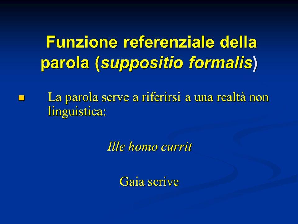 Funzione referenziale della parola (suppositio formalis)
