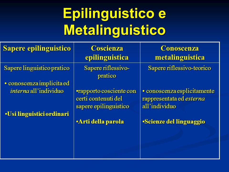 Epilinguistico e Metalinguistico