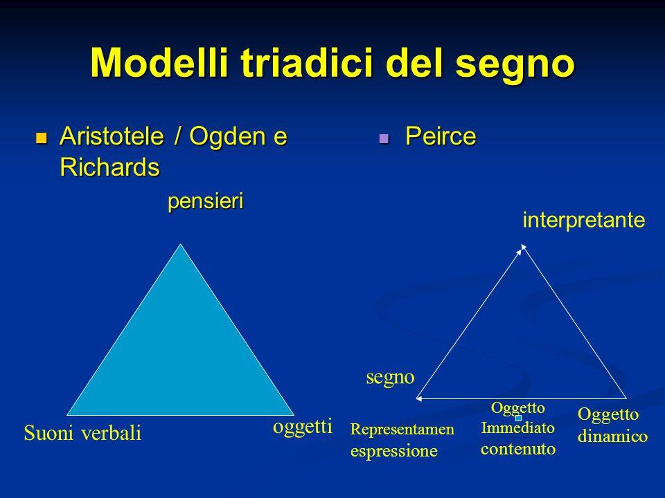 Modelli triadici del segno