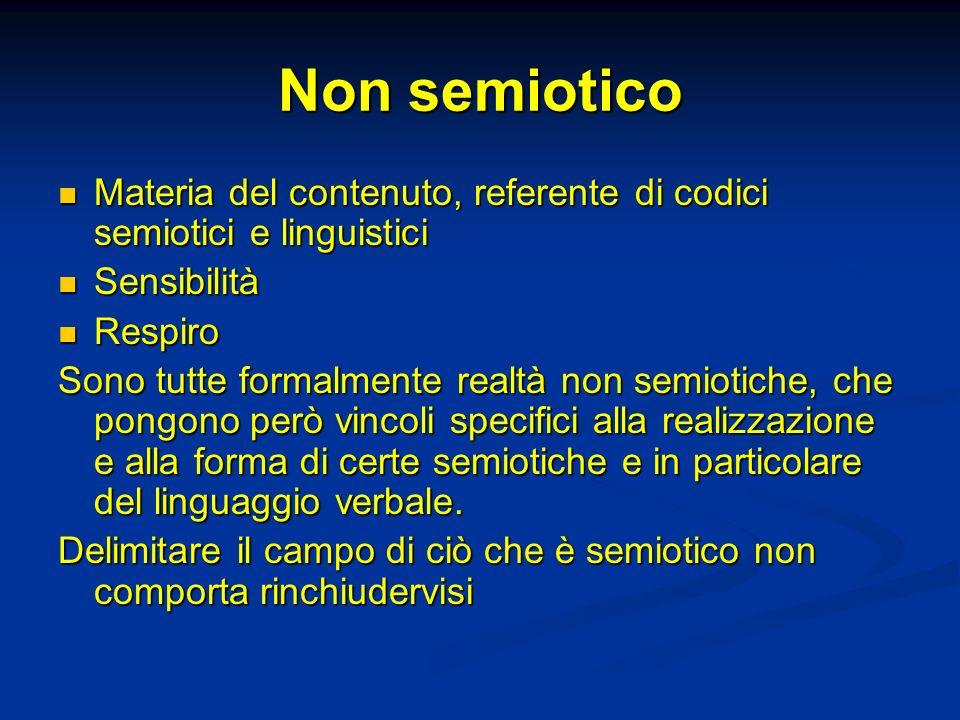 Non semiotico Materia del contenuto, referente di codici semiotici e linguistici. Sensibilità. Respiro.