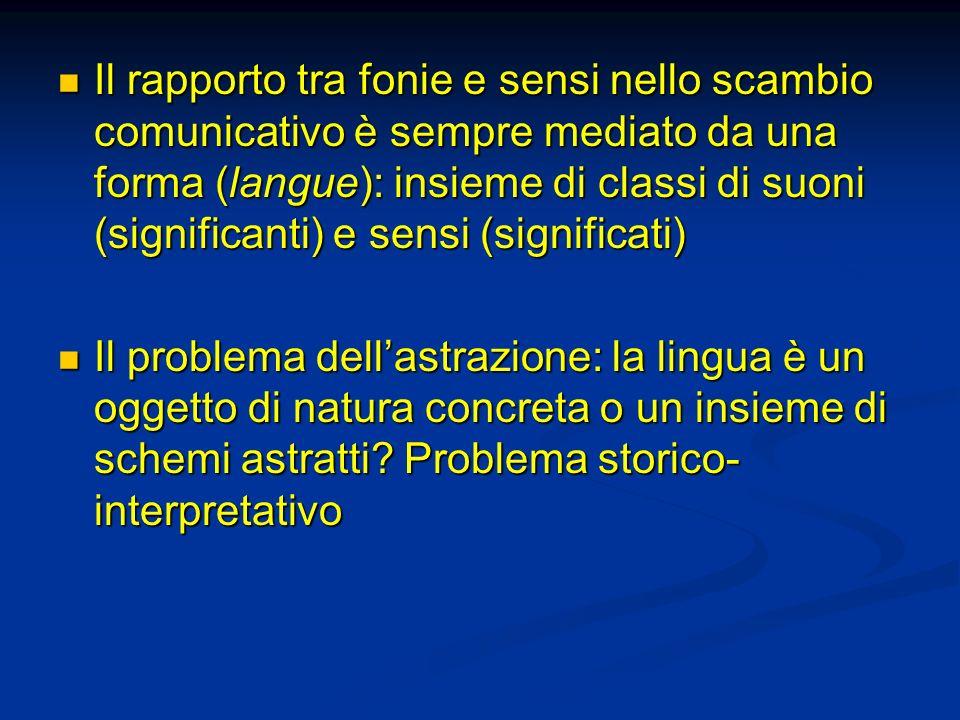 Il rapporto tra fonie e sensi nello scambio comunicativo è sempre mediato da una forma (langue): insieme di classi di suoni (significanti) e sensi (significati)
