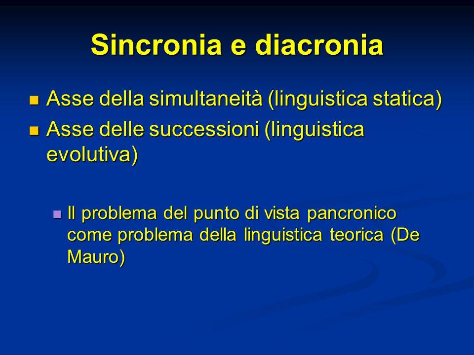 Sincronia e diacronia Asse della simultaneità (linguistica statica)