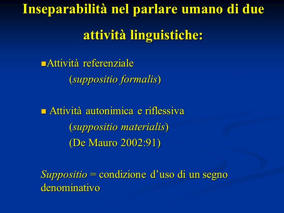 Inseparabilità nel parlare umano di due attività linguistiche: