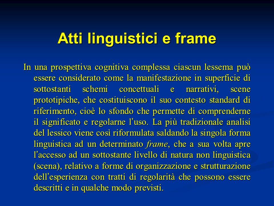 Atti linguistici e frame