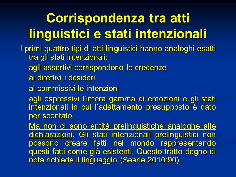 Corrispondenza tra atti linguistici e stati intenzionali