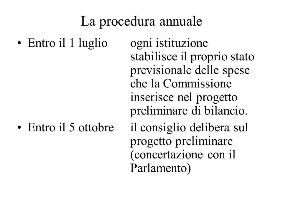 La procedura annuale