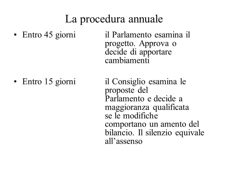 La procedura annuale Entro 45 giorni il Parlamento esamina il progetto. Approva o decide di apportare cambiamenti.