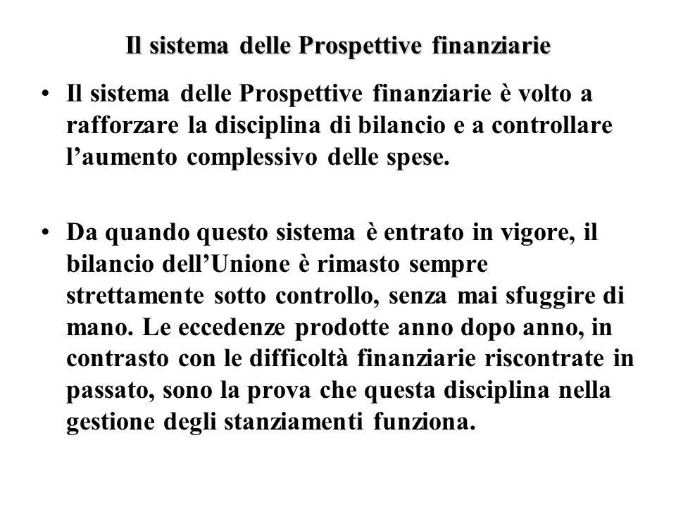 Il sistema delle Prospettive finanziarie