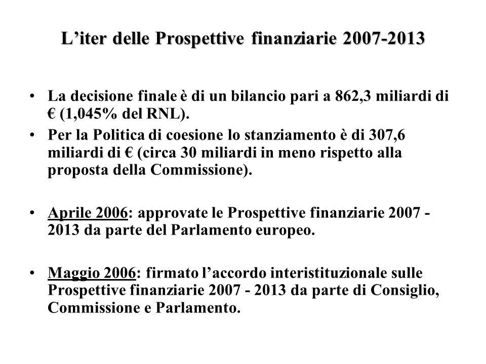 L'iter delle Prospettive finanziarie 2007-2013