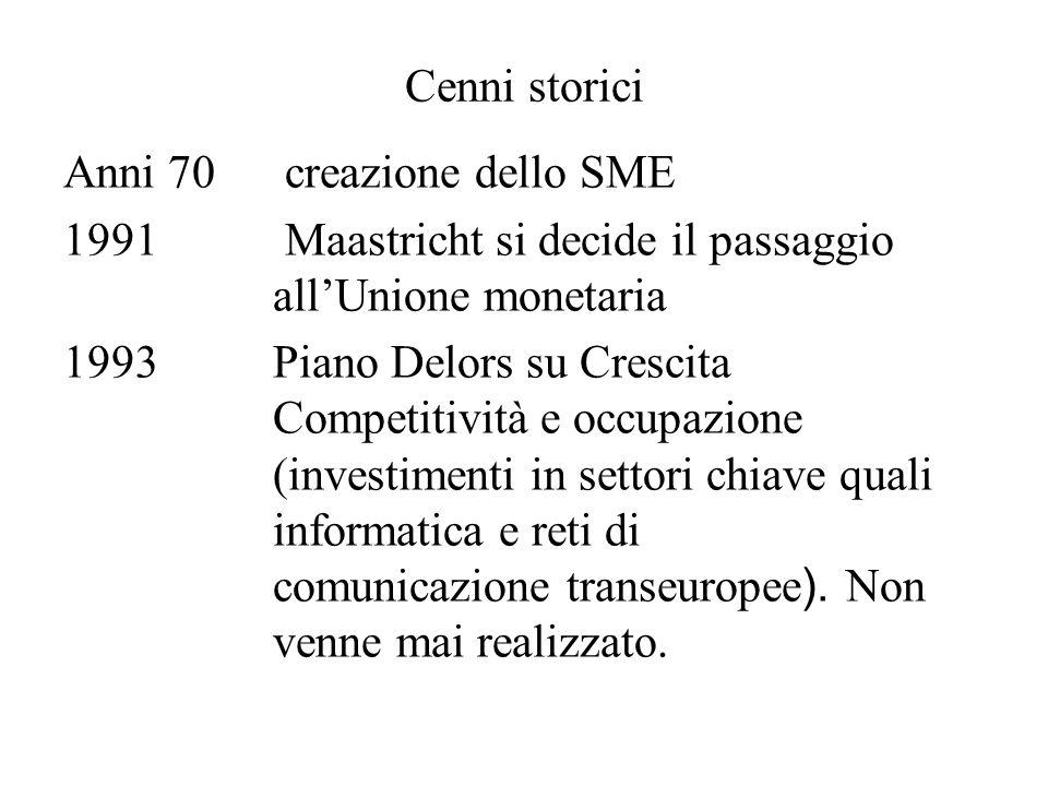 Cenni storici Anni 70 creazione dello SME. 1991 Maastricht si decide il passaggio all'Unione monetaria.