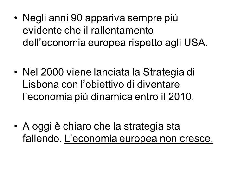 Negli anni 90 appariva sempre più evidente che il rallentamento dell'economia europea rispetto agli USA.