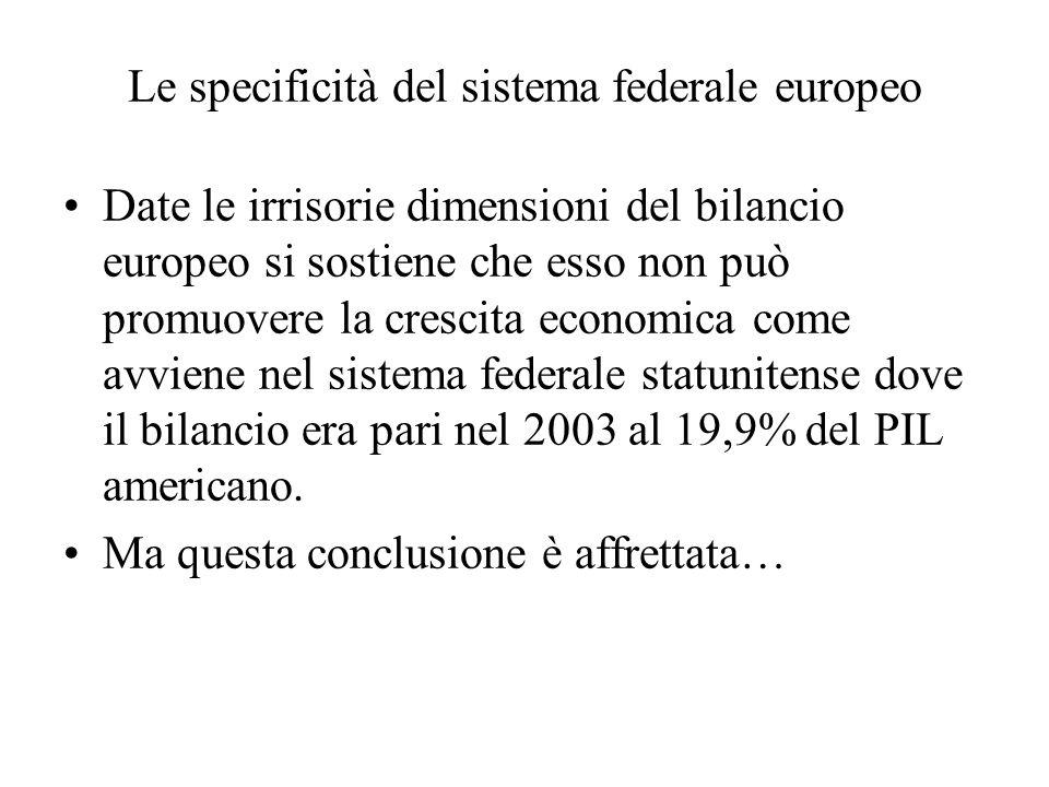 Le specificità del sistema federale europeo