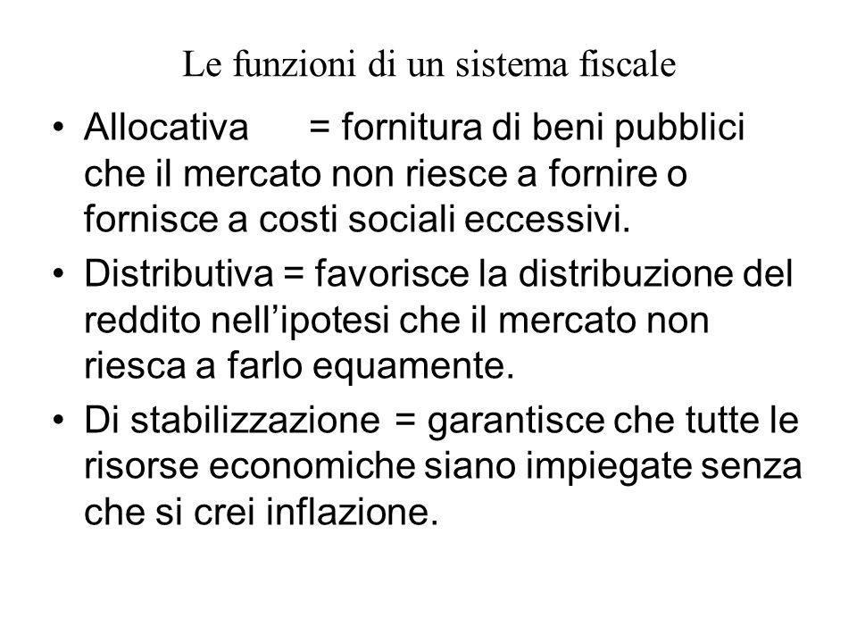 Le funzioni di un sistema fiscale