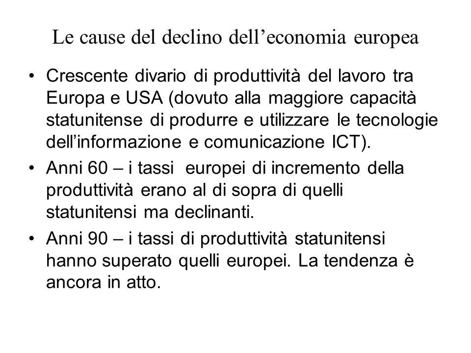 Le cause del declino dell'economia europea