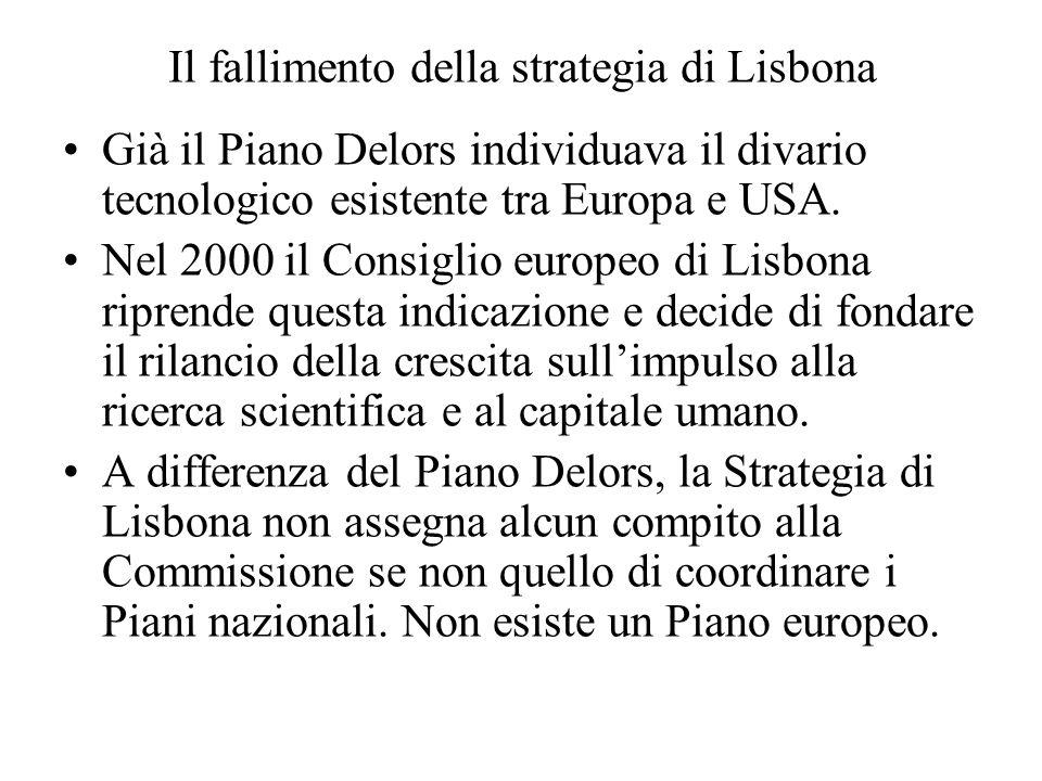 Il fallimento della strategia di Lisbona