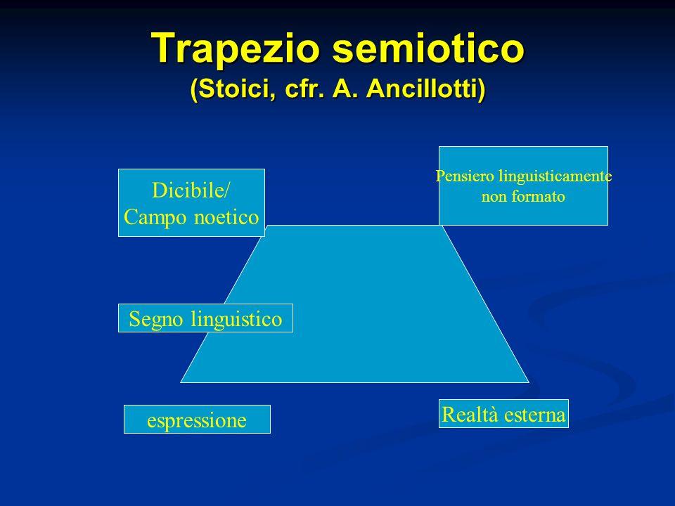 Trapezio semiotico (Stoici, cfr. A. Ancillotti)