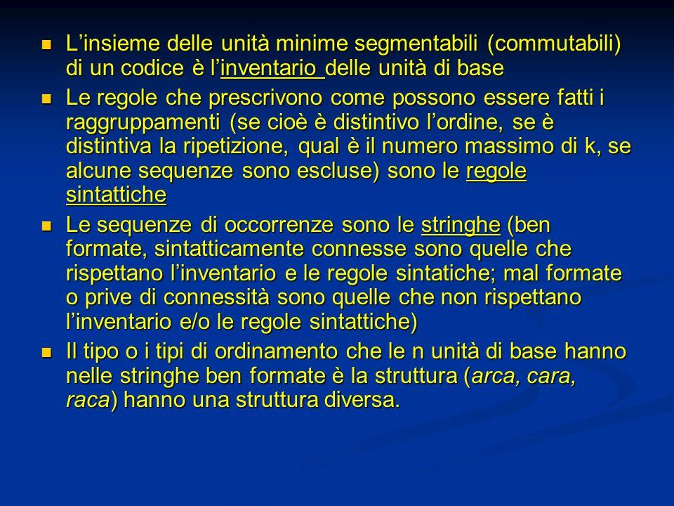 L'insieme delle unità minime segmentabili (commutabili) di un codice è l'inventario delle unità di base