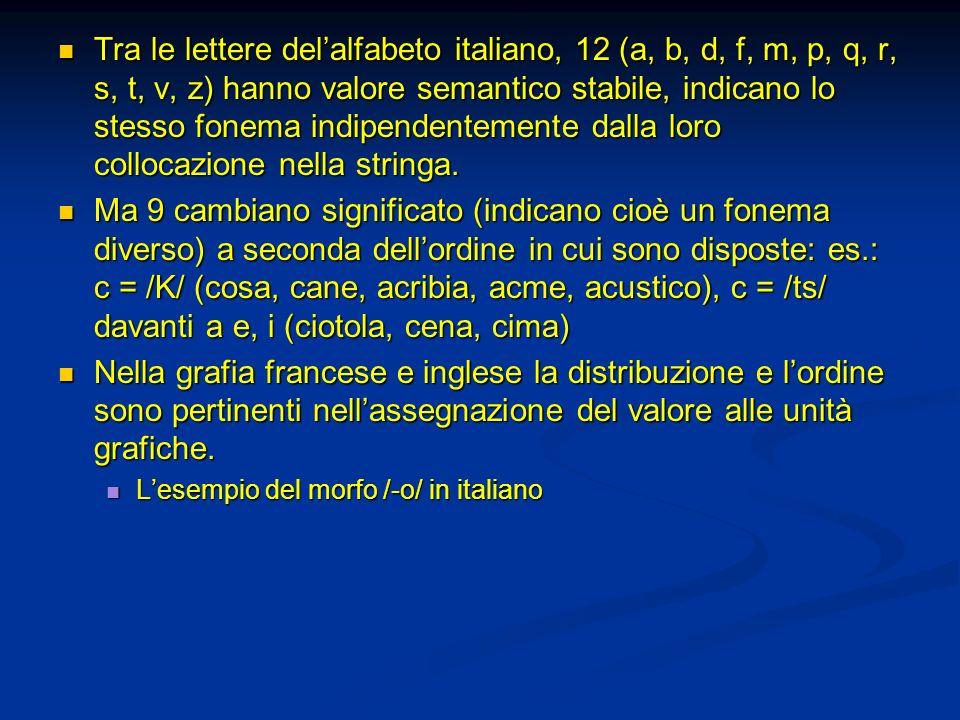 Tra le lettere del'alfabeto italiano, 12 (a, b, d, f, m, p, q, r, s, t, v, z) hanno valore semantico stabile, indicano lo stesso fonema indipendentemente dalla loro collocazione nella stringa.