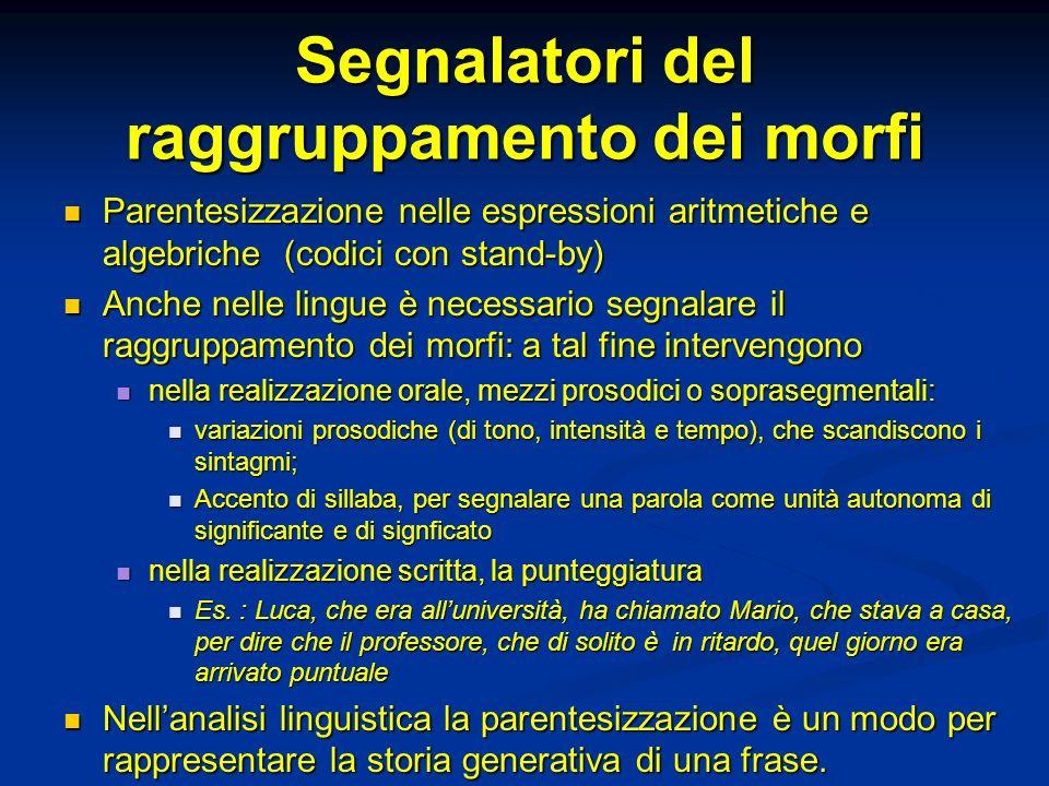 Segnalatori del raggruppamento dei morfi