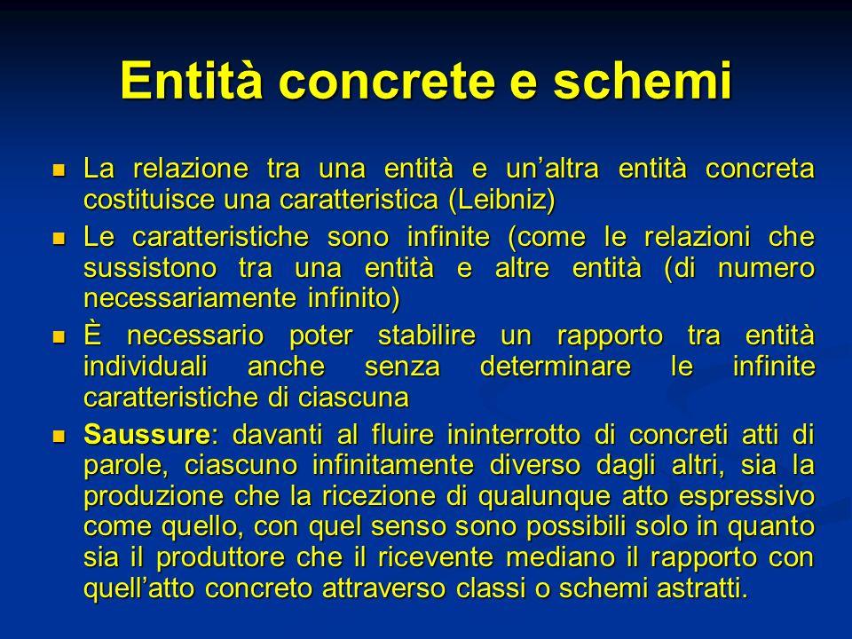 Entità concrete e schemi