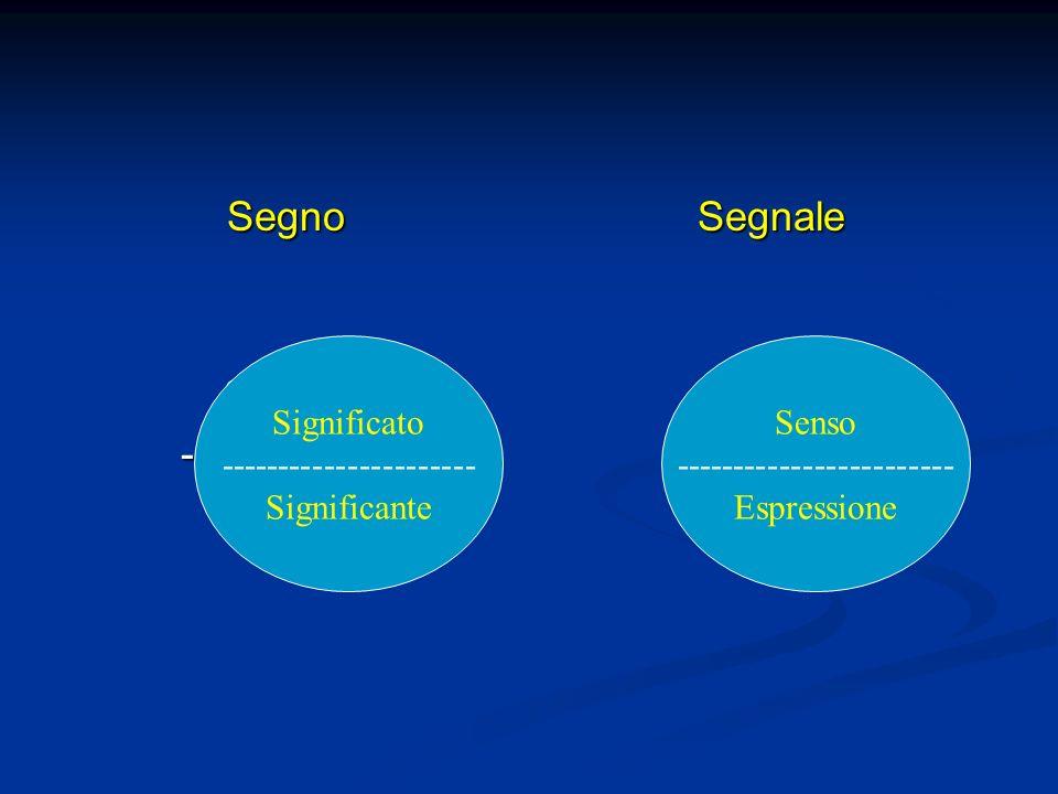 Segno Sign.to ----------- Sign.nte Segnale Significato
