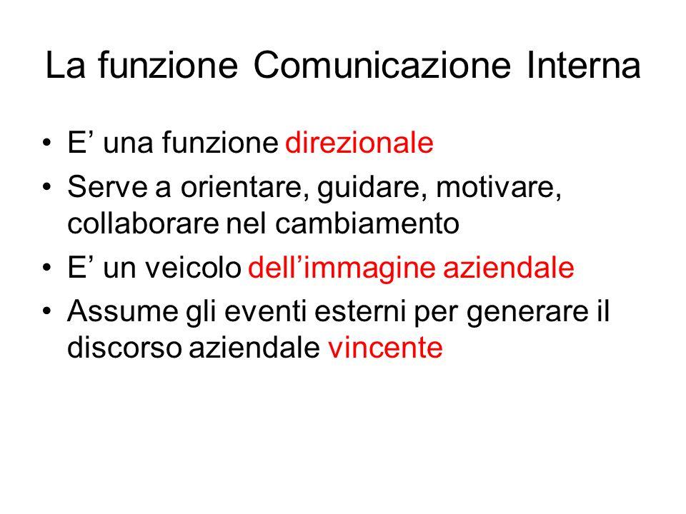 La funzione Comunicazione Interna